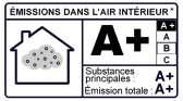 emission-A